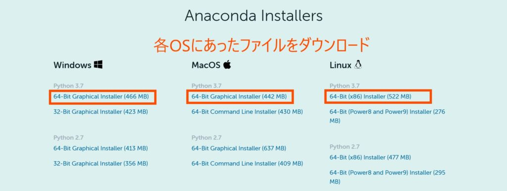 Anacondaダウンロード画面2